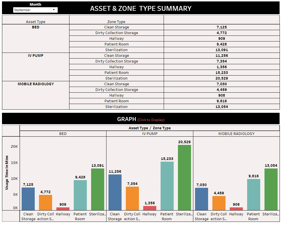 Screenshot of TAGNOS Asset Summary