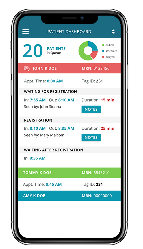 Screenshot of TAGNOS messages to care team members on a mobile device