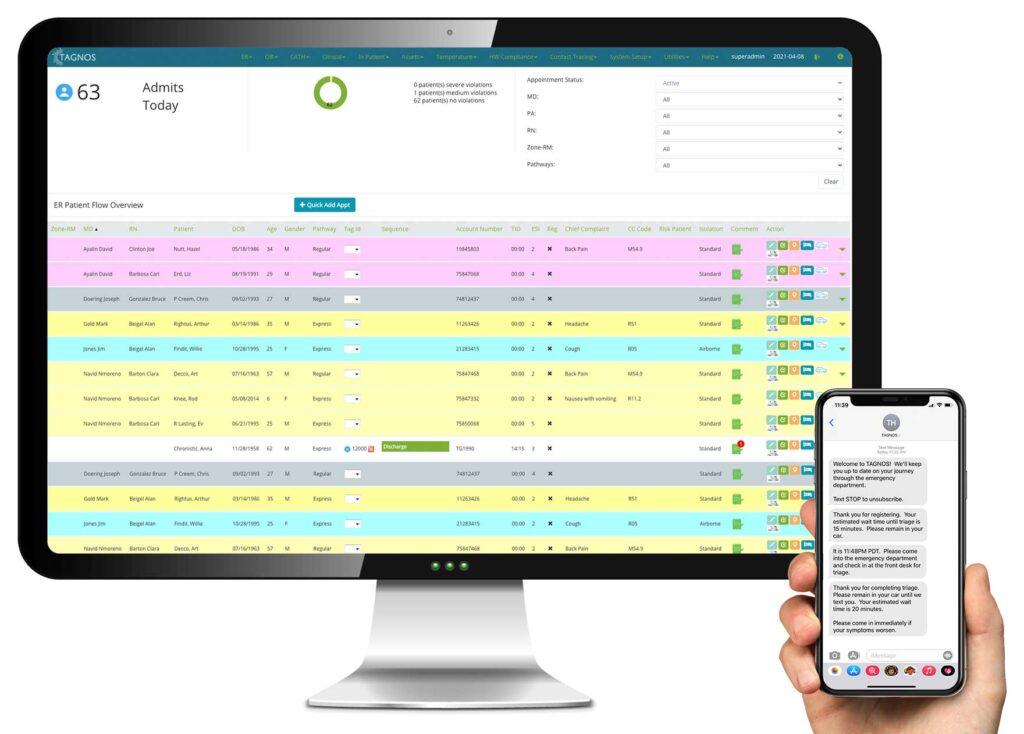 Screenshot of TAGNOS 'ER Patient Flow Overview' dashboard