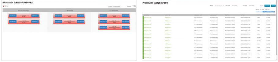 TAGNOS Contact Tracing Notifications and Alerts